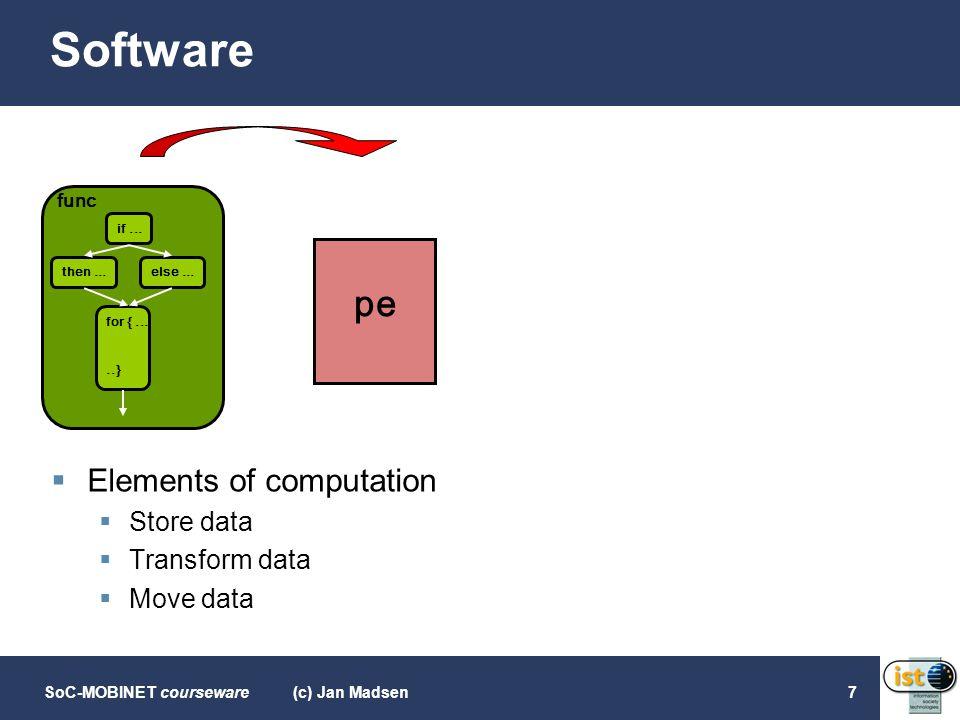 SoC-MOBINET courseware(c) Jan Madsen7 Software  Elements of computation  Store data  Transform data  Move data if... then...else... for {.....} fu