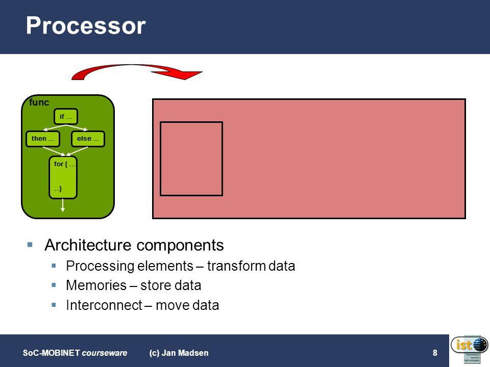 SoC-MOBINET courseware(c) Jan Madsen8 Processor  Architecture components  Processing elements – transform data  Memories – store data  Interconnec