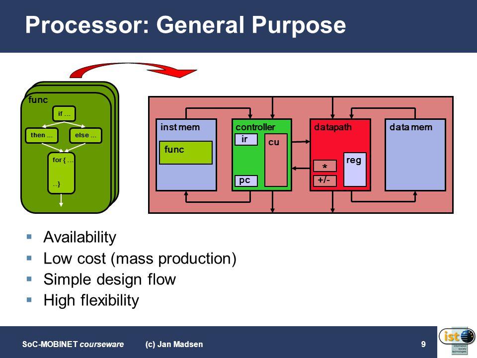 SoC-MOBINET courseware(c) Jan Madsen9 Processor: General Purpose  Availability  Low cost (mass production)  Simple design flow  High flexibility i