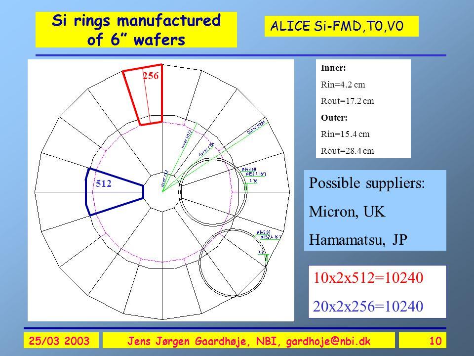 ALICE Si-FMD,T0,V0 25/03 2003Jens Jørgen Gaardhøje, NBI, gardhoje@nbi.dk10 Si rings manufactured of 6 wafers 512 Inner: Rin=4.2 cm Rout=17.2 cm Outer: Rin=15.4 cm Rout=28.4 cm 10x2x512=10240 20x2x256=10240 256 Possible suppliers: Micron, UK Hamamatsu, JP