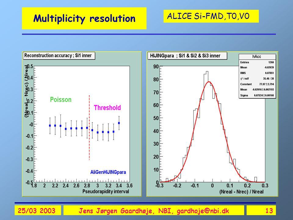 ALICE Si-FMD,T0,V0 25/03 2003Jens Jørgen Gaardhøje, NBI, gardhoje@nbi.dk13 Multiplicity resolution