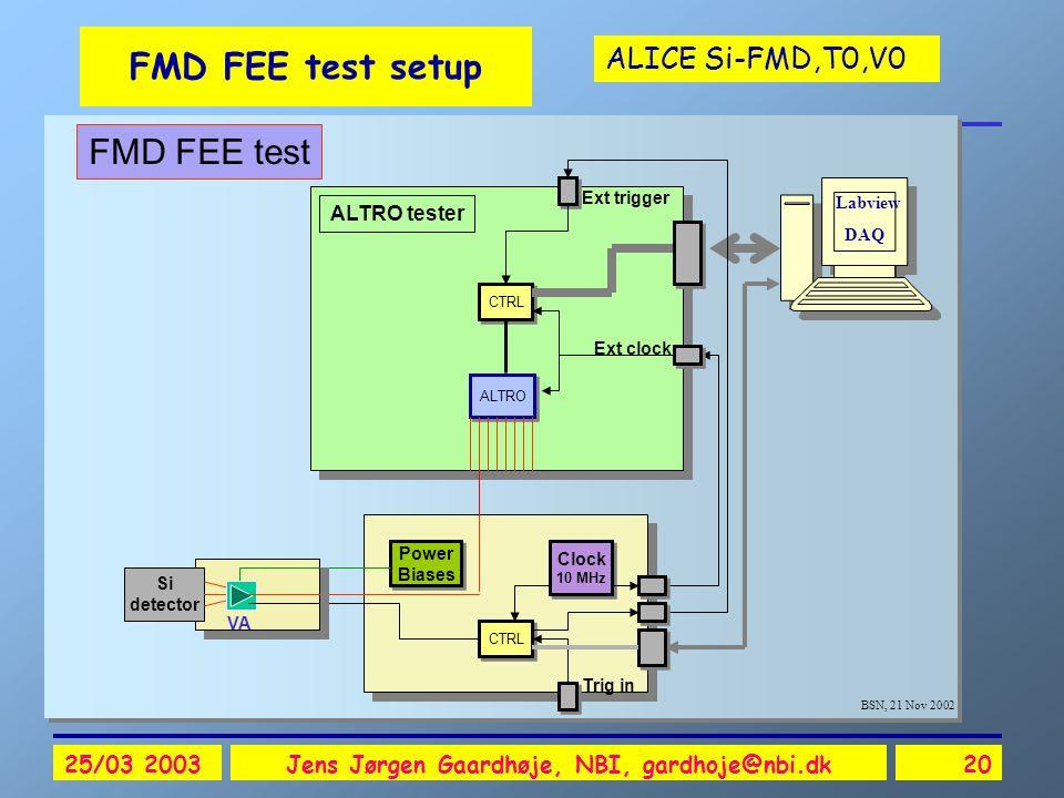 ALICE Si-FMD,T0,V0 25/03 2003Jens Jørgen Gaardhøje, NBI, gardhoje@nbi.dk20 FMD FEE test setup BSN, 21 Nov 2002 FMD FEE test CTRL Power Biases Power Biases Clock 10 MHz Clock 10 MHz Trig in ALTRO tester ALTRO CTRL Ext clock Ext trigger Si detector VA Labview DAQ