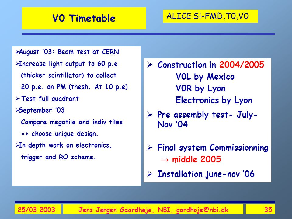 ALICE Si-FMD,T0,V0 25/03 2003Jens Jørgen Gaardhøje, NBI, gardhoje@nbi.dk35 V0 Timetable  Construction in 2004/2005 V0L by Mexico V0R by Lyon Electronics by Lyon  Pre assembly test- July- Nov '04  Final system Commissionning → middle 2005  Installation june-nov '06  August '03: Beam test at CERN  Increase light output to 60 p.e (thicker scintillator) to collect 20 p.e.