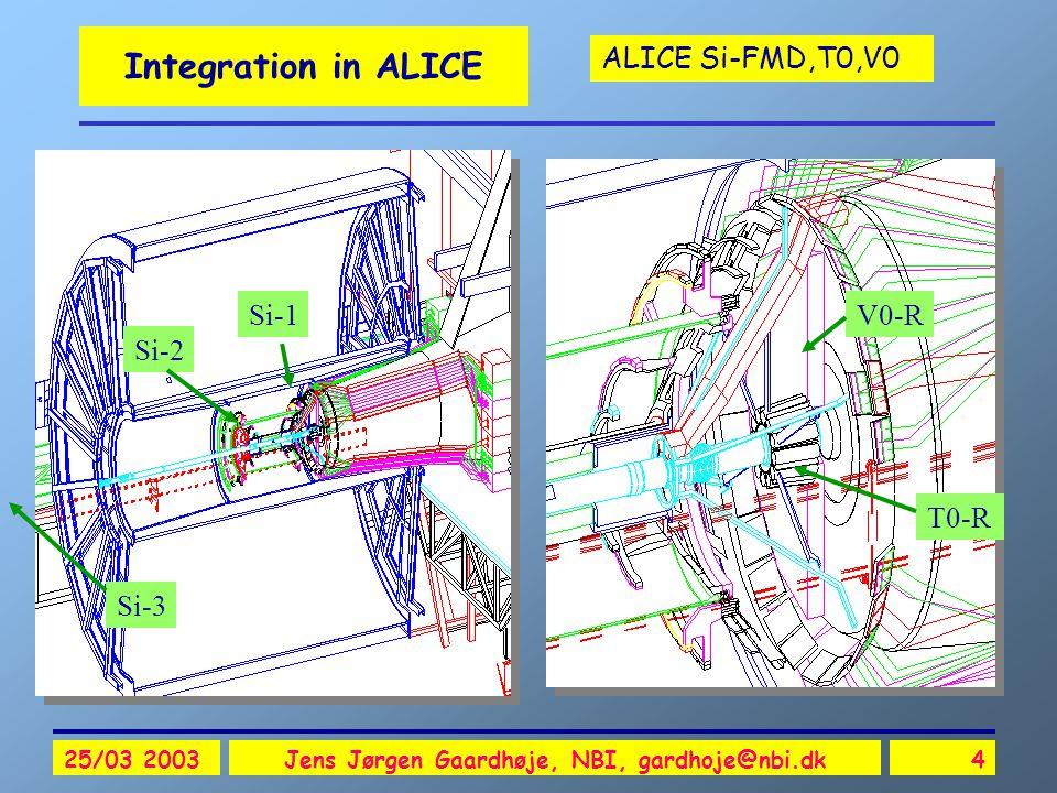 ALICE Si-FMD,T0,V0 25/03 2003Jens Jørgen Gaardhøje, NBI, gardhoje@nbi.dk4 Integration in ALICE Si-1 Si-2 Si-3 V0-R T0-R