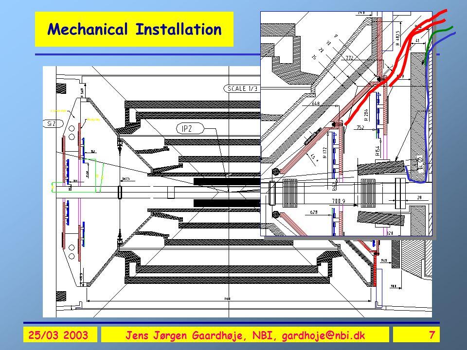 ALICE Si-FMD,T0,V0 25/03 2003Jens Jørgen Gaardhøje, NBI, gardhoje@nbi.dk7 Mechanical Installation