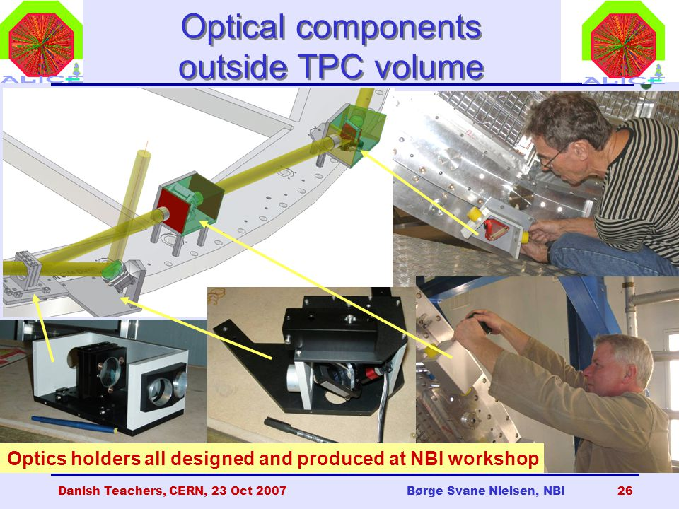 Danish Teachers, CERN, 23 Oct 2007Børge Svane Nielsen, NBI26 Optical components outside TPC volume Optics holders all designed and produced at NBI workshop
