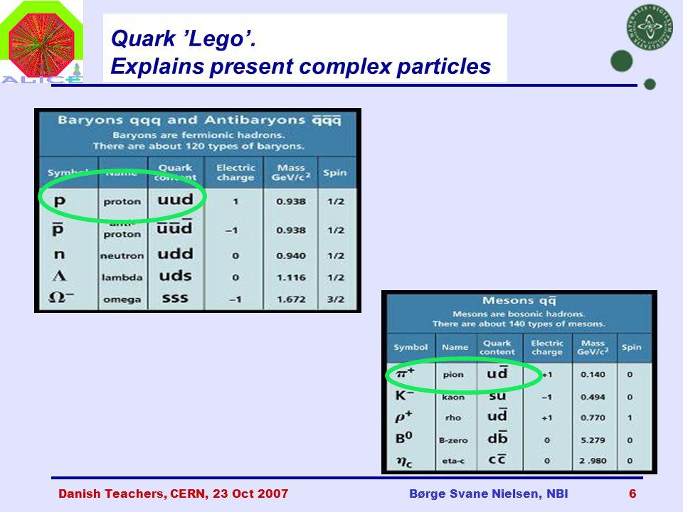 Danish Teachers, CERN, 23 Oct 2007Børge Svane Nielsen, NBI6 Quark 'Lego'.