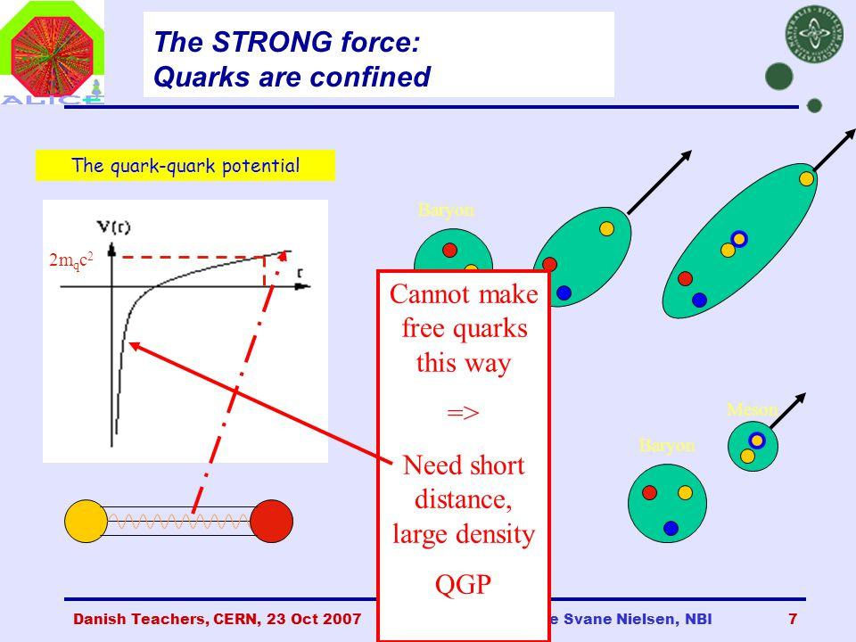 Danish Teachers, CERN, 23 Oct 2007Børge Svane Nielsen, NBI7 2004 Nobel prize: Theory of QCD F.