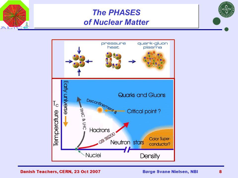 Danish Teachers, CERN, 23 Oct 2007Børge Svane Nielsen, NBI8 The PHASES of Nuclear Matter
