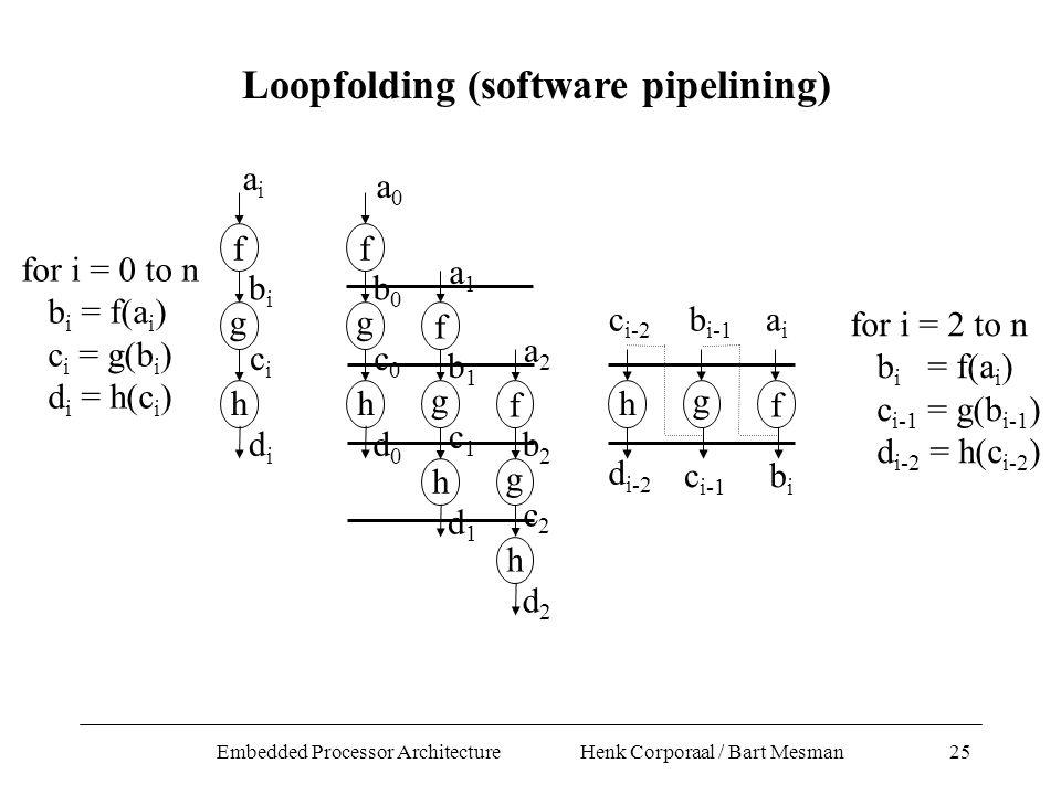 Embedded Processor Architecture Henk Corporaal / Bart Mesman25 f g h aiai bibi cici didi f g h a0a0 b0b0 c0c0 d0d0 f g h a1a1 b1b1 c1c1 d1d1 f g h a2a2 b2b2 c2c2 d2d2 h g f aiai bibi b i-1 c i-2 c i-1 d i-2 for i = 0 to n b i = f(a i ) c i = g(b i ) d i = h(c i ) for i = 2 to n b i = f(a i ) c i-1 = g(b i-1 ) d i-2 = h(c i-2 ) Loopfolding (software pipelining)