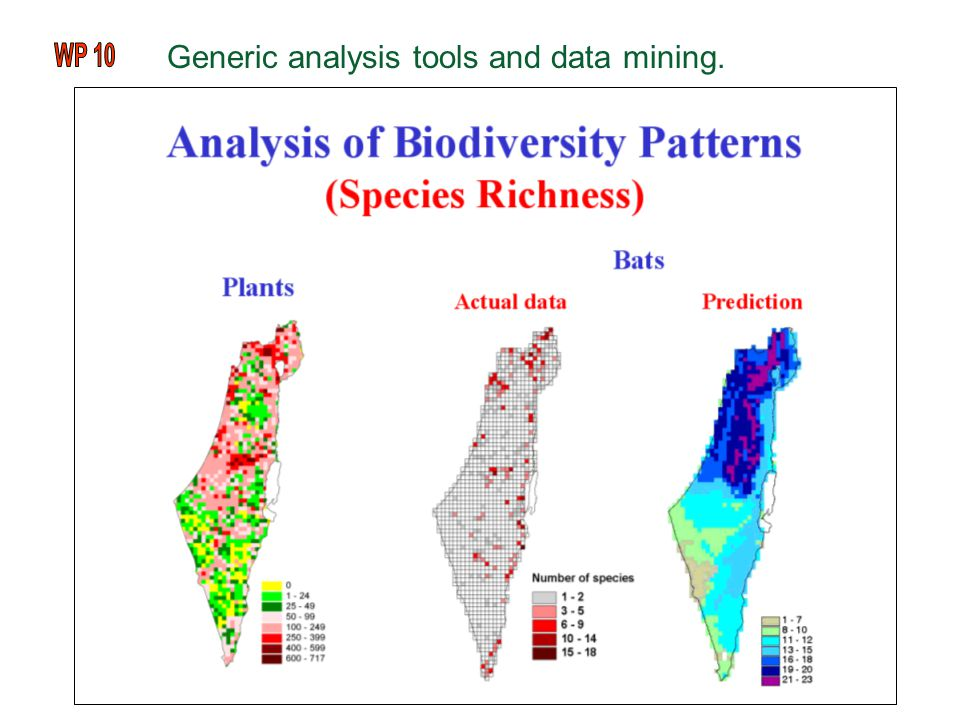 State of the art Generic analysis tools and data mining.