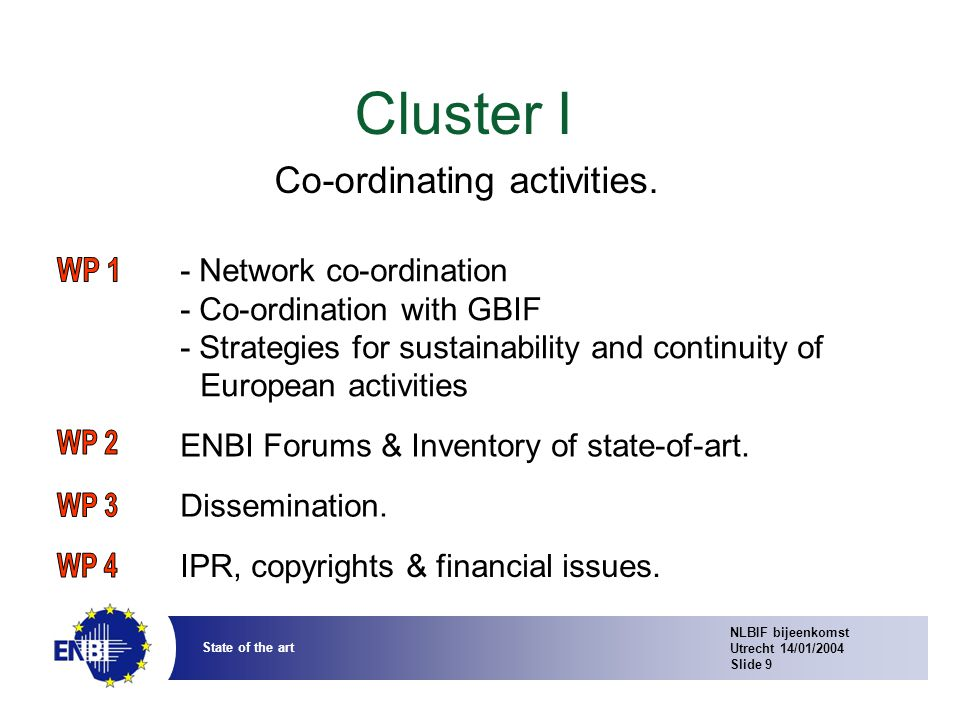 NLBIF bijeenkomst Utrecht 14/01/2004 Slide 20 State of the art Co-operation of pan-European checklist and 'Species bank' database projects.