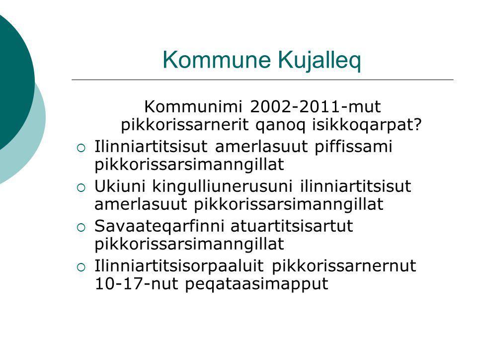 Kommune Kujalleq Kommunimi 2002-2011-mut pikkorissarnerit qanoq isikkoqarpat.