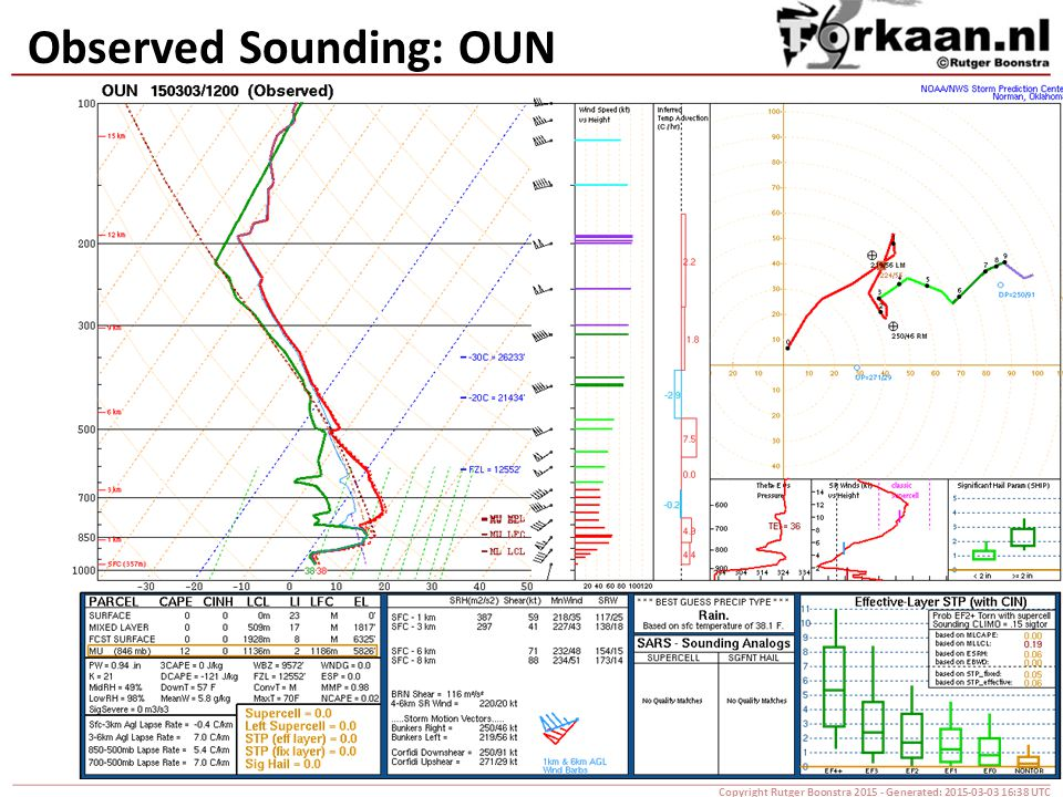 Observed Sounding: OUN Copyright Rutger Boonstra 2015 - Generated: 2015-03-03 16:38 UTC