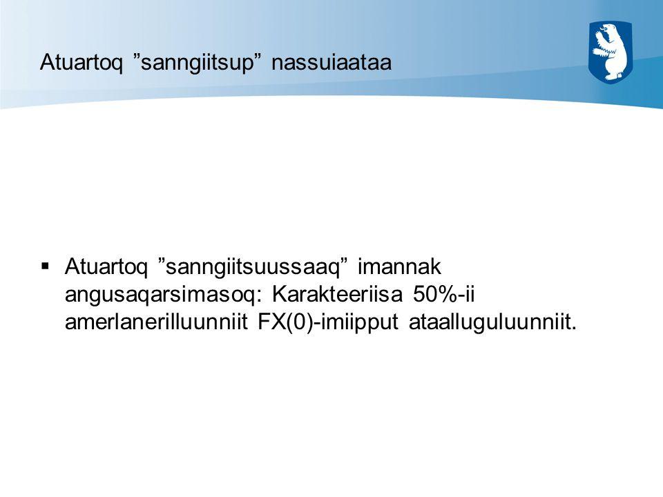 Atuartoq sanngiitsup nassuiaataa  Atuartoq sanngiitsuussaaq imannak angusaqarsimasoq: Karakteeriisa 50%-ii amerlanerilluunniit FX(0)-imiipput ataalluguluunniit.