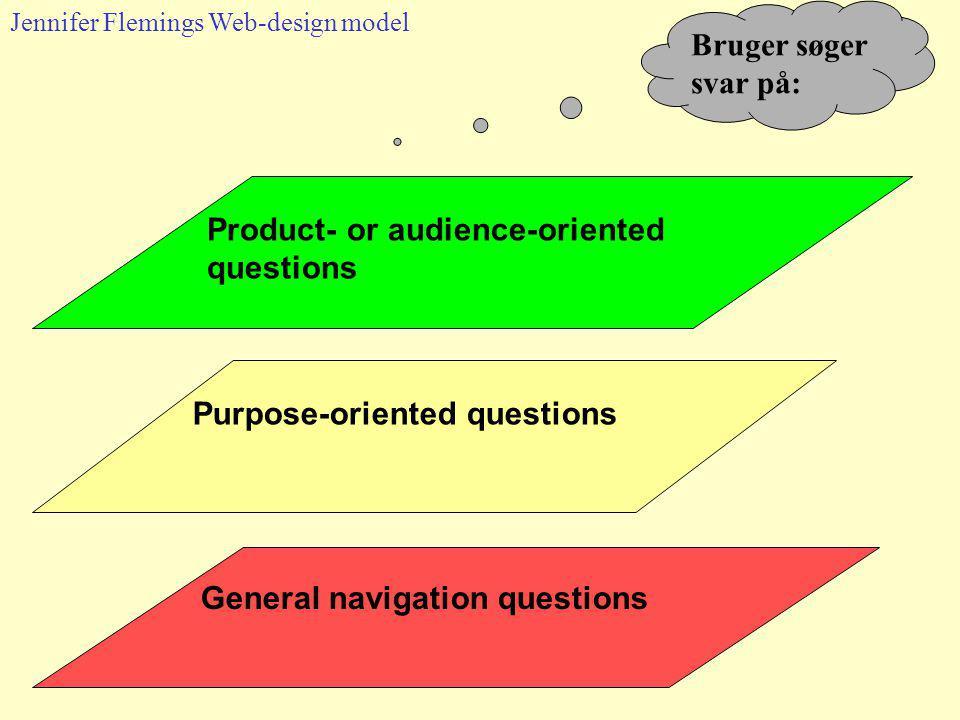 General navigation questions Purpose-oriented questions Product- or audience-oriented questions Jennifer Flemings Web-design model Bruger søger svar p