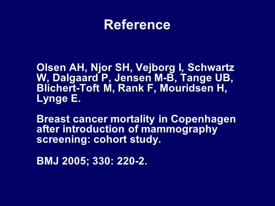 Reference Olsen AH, Njor SH, Vejborg I, Schwartz W, Dalgaard P, Jensen M-B, Tange UB, Blichert-Toft M, Rank F, Mouridsen H, Lynge E. Breast cancer mor