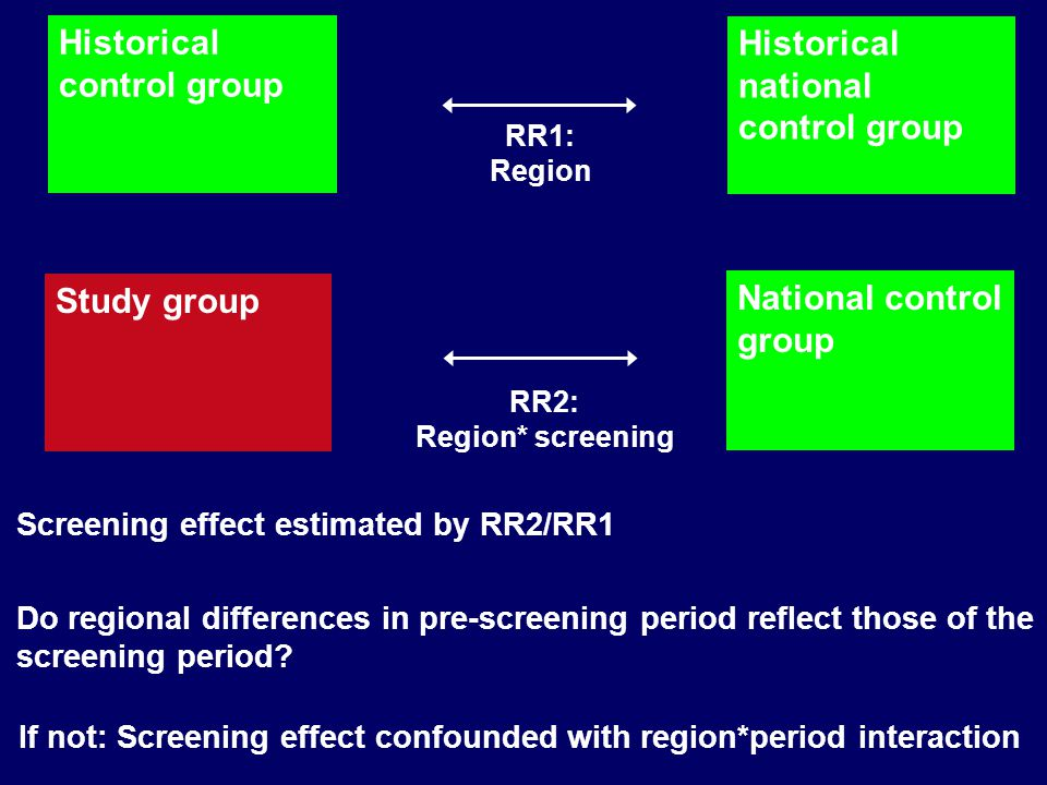 RR1: Region RR2: Region* screening Do regional differences in pre-screening period reflect those of the screening period.