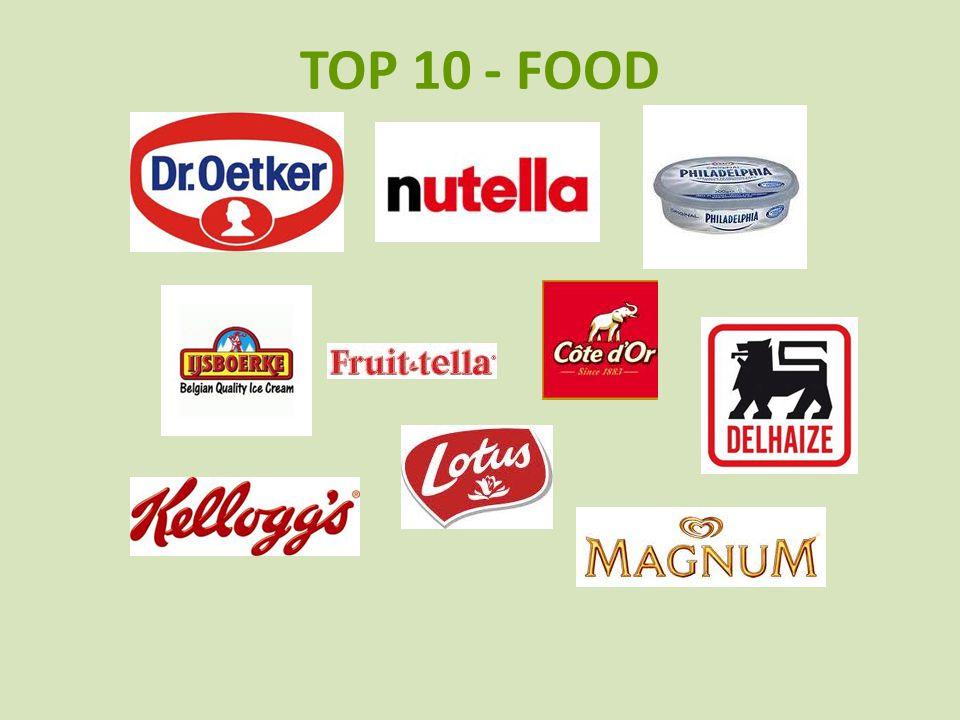 TOP 10 - FOOD