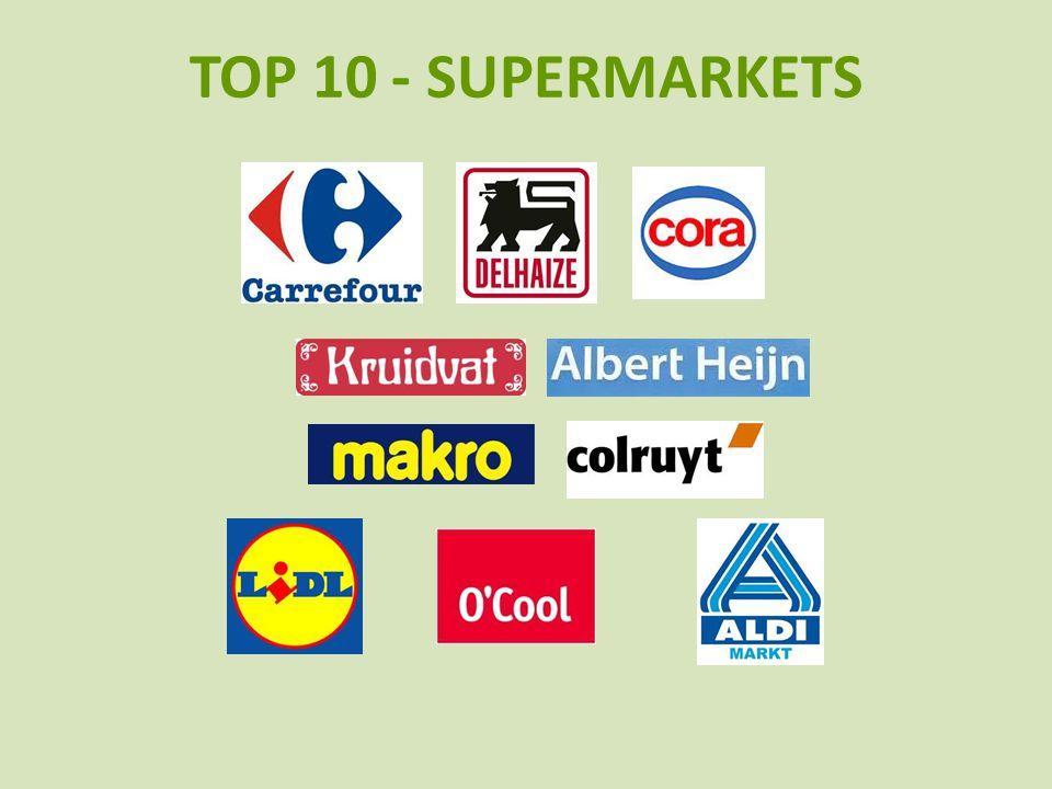 TOP 10 - SUPERMARKETS