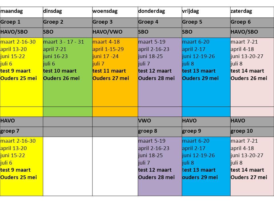 maandagdinsdagwoensdagdonderdagvrijdagzaterdag Groep 1Groep 2Groep 3Groep 4Groep 5Groep 6 HAVO/SBOSBOHAVO/VWOSBO HAVO/SBO maart 2-16-30 april 13-20 juni 15-22 juli 6 test 9 maart Ouders 25 mei maart 3 - 17 - 31 april 7-21 juni 16-23 juli 6 test 10 maart Ouders 26 mei maart 4-18 april 1-15-29 juni 17 -24 juli 7 test 11 maart Ouders 27 mei maart 5-19 april 2-16-23 juni 18-25 juli 7 test 12 maart Ouders 28 mei maart 6-20 april 2-17 juni 12-19-26 juli 8 test 13 maart Ouders 29 mei maart 7-21 april 4-18 juni 13-20-27 juli 8 test 14 maart Ouders 26 mei HAVO VWOHAVO groep 7 groep 8groep 9groep 10 maart 2-16-30 april 13-20 juni 15-22 juli 6 test 9 maart Ouders 25 mei maart 5-19 april 2-16-23 juni 18-25 juli 7 test 12 maart Ouders 28 mei maart 6-20 april 2-17 juni 12-19-26 juli 8 test 13 maart ouders 29 mei maart 7-21 april 4-18 juni 13-20-27 juli 8 test 14 maart Ouders 27 mei
