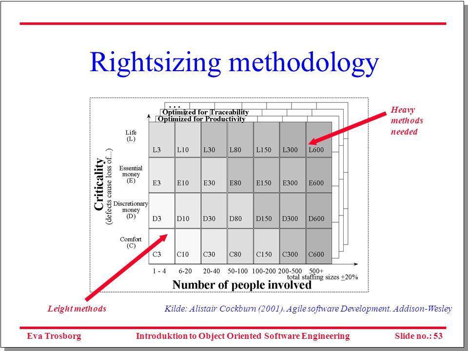 Eva TrosborgSlide no.: 53Introduktion to Object Oriented Software Engineering Rightsizing methodology Leight methods Heavy methods needed Kilde: Alistair Cockburn (2001).