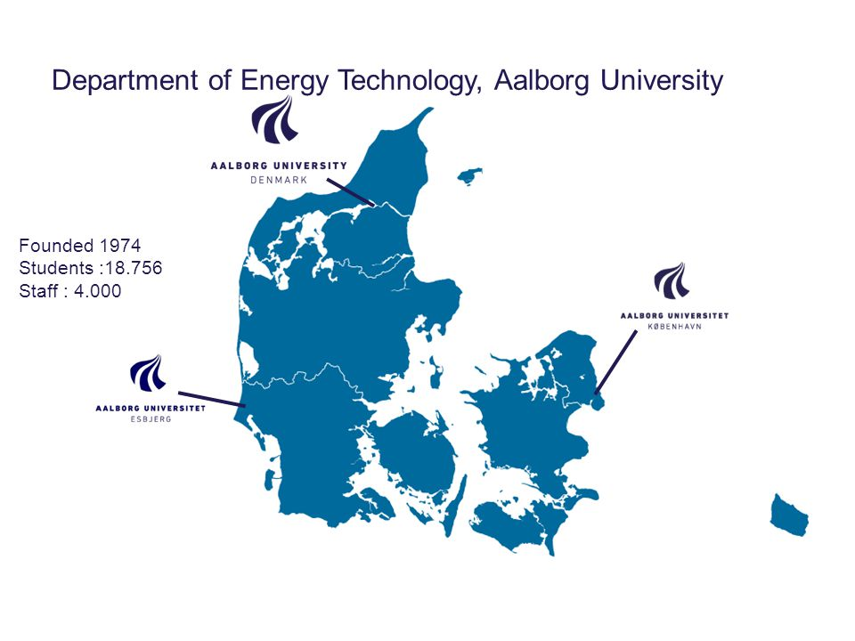Department of Energy Technology, Aalborg University Founded 1974 Students :18.756 Staff : 4.000