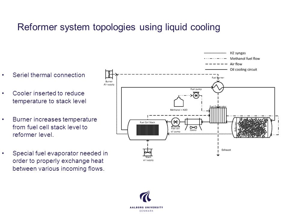 Reformer system topologies using liquid cooling Seriel thermal connection Cooler inserted to reduce temperature to stack level Burner increases temperature from fuel cell stack level to reformer level.