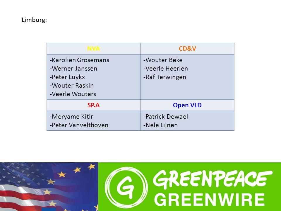 NVACD&V -Karolien Grosemans -Werner Janssen -Peter Luykx -Wouter Raskin -Veerle Wouters -Wouter Beke -Veerle Heerlen -Raf Terwingen SP.AOpen VLD -Meryame Kitir -Peter Vanvelthoven -Patrick Dewael -Nele Lijnen Limburg: