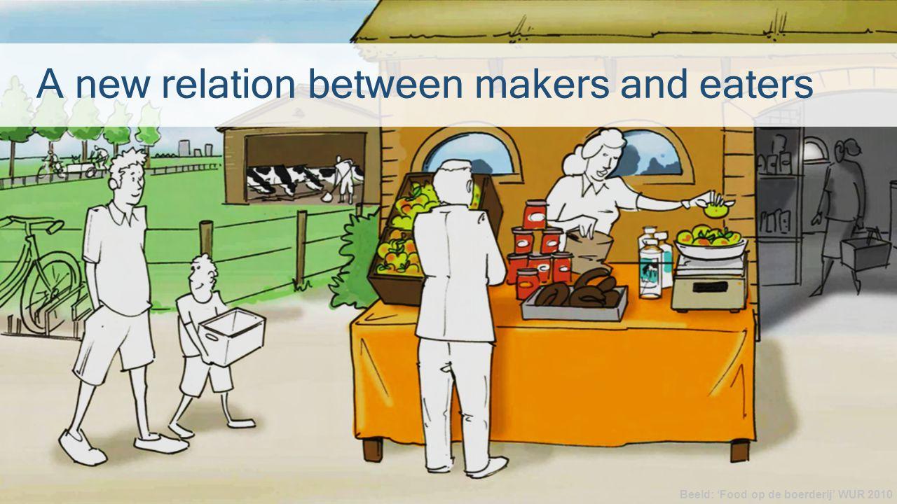 Beeld: 'Food op de boerderij' WUR 2010 A new relation between makers and eaters