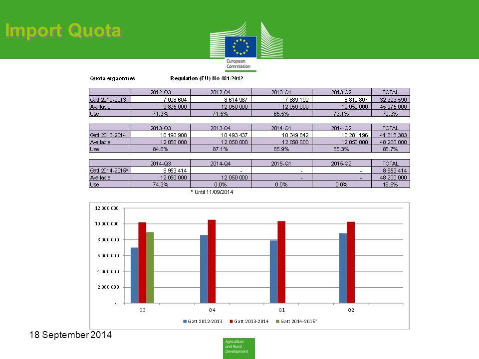 Import Quota 18 September 2014