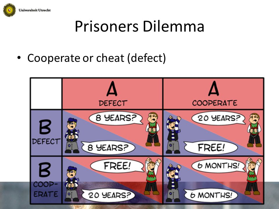 Prisoners Dilemma Cooperate or cheat (defect)