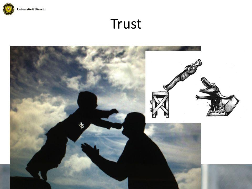 Humans Humans are a group-living species – Family / kin – Friends / acquaintances / colleagues -- Warfare