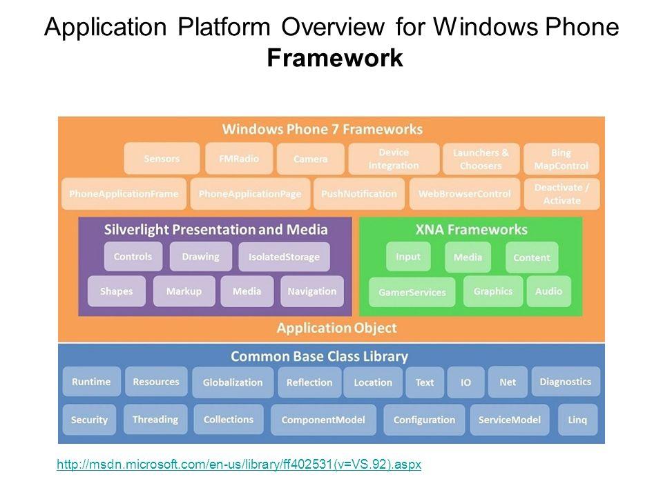 Application Platform Overview for Windows Phone Framework http://msdn.microsoft.com/en-us/library/ff402531(v=VS.92).aspx