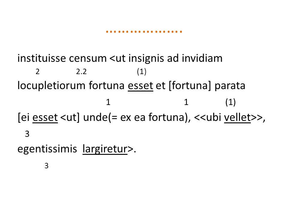 ………………. instituisse censum <ut insignis ad invidiam 2 2.2 (1) locupletiorum fortuna esset et [fortuna] parata 1 1 (1) [ei esset >, 3 egentissimis larg