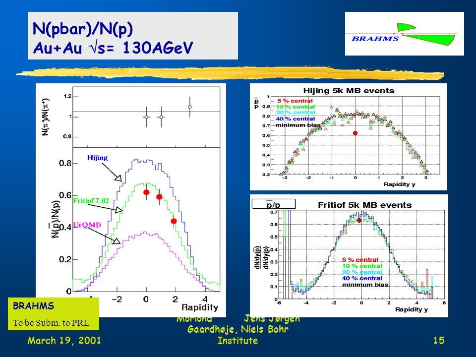 March 19, 2001 Moriond Jens Jørgen Gaardhøje, Niels Bohr Institute15 N(pbar)/N(p) Au+Au  s= 130AGeV BRAHMS To be Subm.