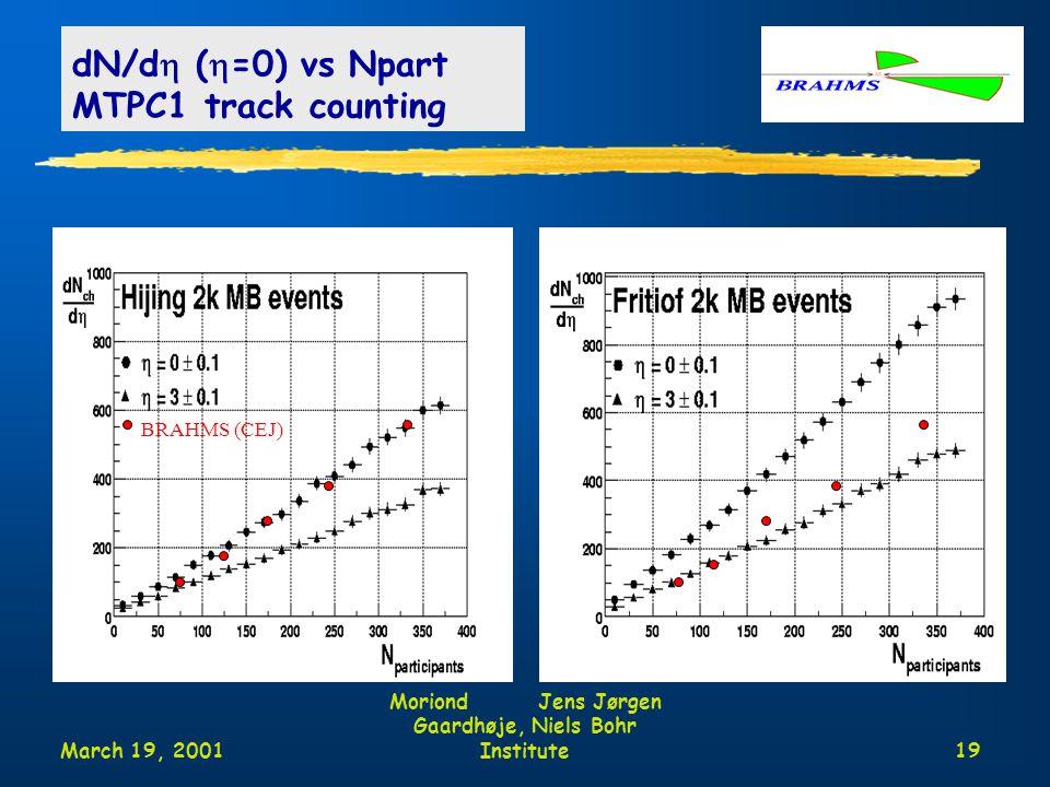 March 19, 2001 Moriond Jens Jørgen Gaardhøje, Niels Bohr Institute19 dN/d  (  =0) vs Npart MTPC1 track counting BRAHMS (CEJ)