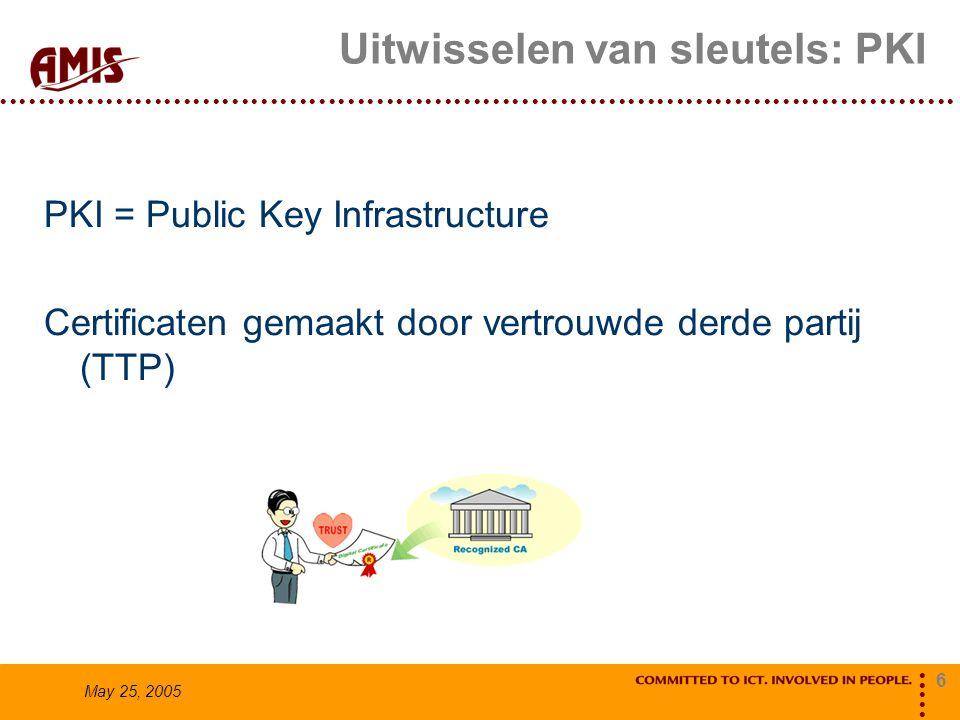 6 May 25, 2005 Uitwisselen van sleutels: PKI PKI = Public Key Infrastructure Certificaten gemaakt door vertrouwde derde partij (TTP)