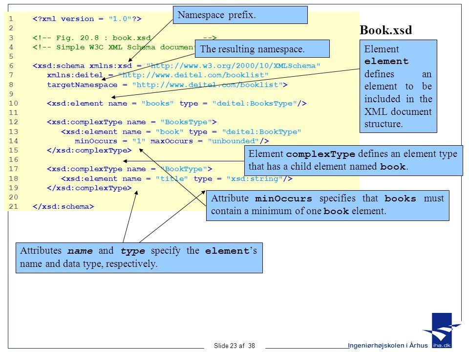 Ingeniørhøjskolen i Århus Slide 23 af 38 Book.xsd 1 2 3 4 5 6 <xsd:schema xmlns:xsd = http://www.w3.org/2000/10/XMLSchema 7 xmlns:deitel = http://www.deitel.com/booklist 8 targetNamespace = http://www.deitel.com/booklist > 9 10 11 12 13 <xsd:element name = book type = deitel:BookType 14 minOccurs = 1 maxOccurs = unbounded /> 15 16 17 18 19 20 21 Namespace prefix.