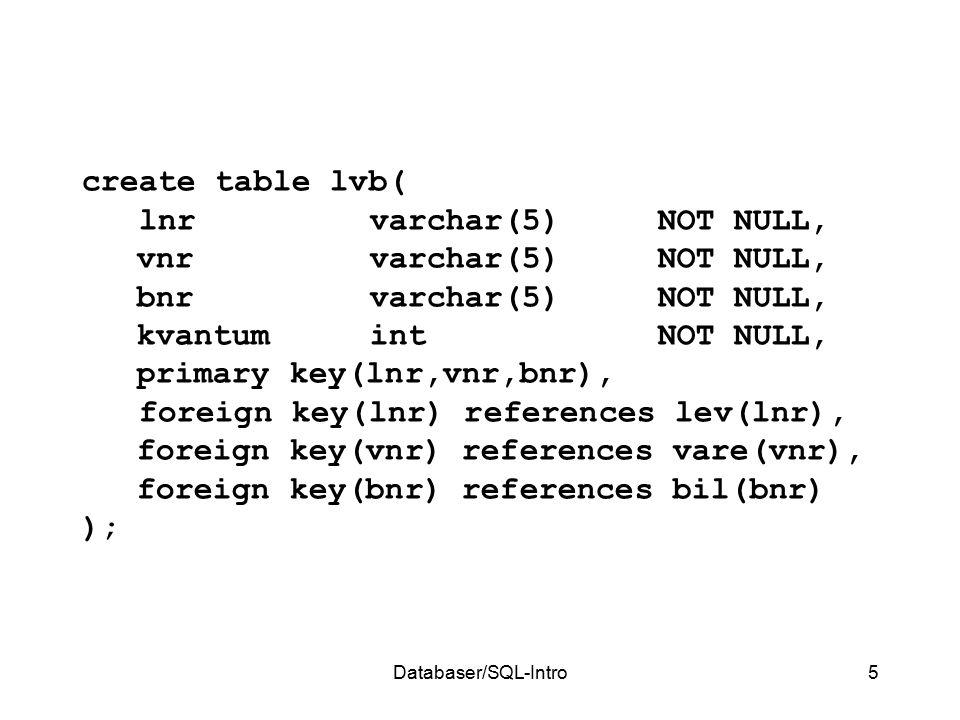 Databaser/SQL-Intro5 create table lvb( lnrvarchar(5)NOT NULL, vnrvarchar(5)NOT NULL, bnr varchar(5)NOT NULL, kvantumintNOT NULL, primary key(lnr,vnr,b
