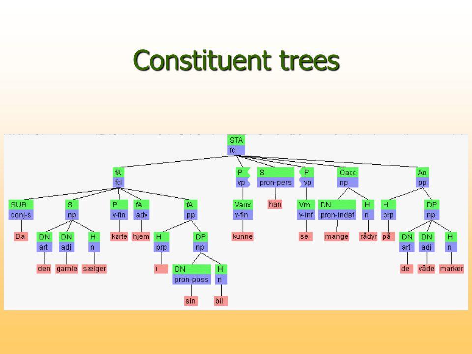 Constituent trees