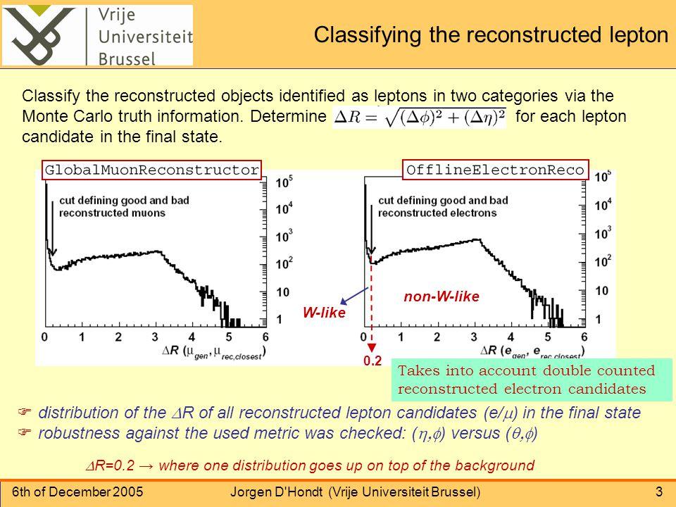 6th of December 2005Jorgen D Hondt (Vrije Universiteit Brussel)4 Differentiating the two classes sensitive observables
