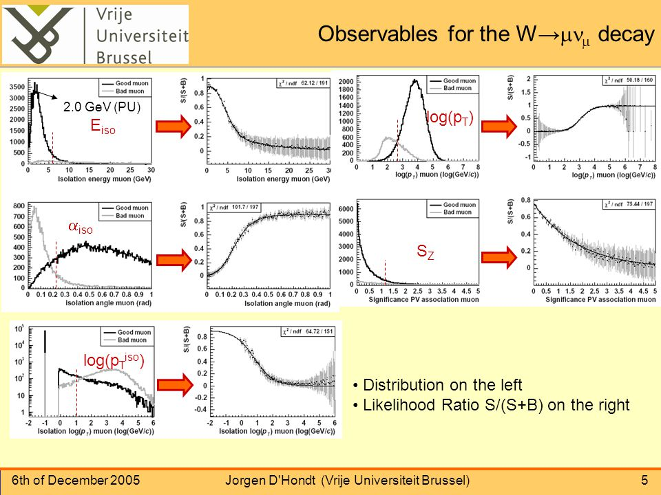 6th of December 2005Jorgen D Hondt (Vrije Universiteit Brussel)6 Observables for the W→e e decay E iso  iso log(p T iso ) log(p T ) SZSZ Distribution on the left Likelihood Ratio S/(S+B) on the right Same tendencies for electrons and muons, as expected 3.6 GeV (PU)
