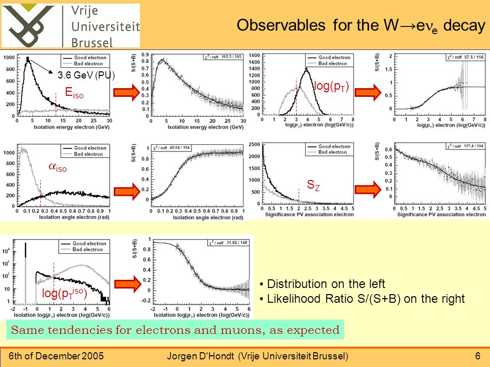 6th of December 2005Jorgen D Hondt (Vrije Universiteit Brussel)6 Observables for the W→e e decay E iso  iso log(p T iso ) log(p T ) SZSZ Distribution on the left Likelihood Ratio S/(S+B) on the right Same tendencies for electrons and muons, as expected 3.6 GeV (PU)