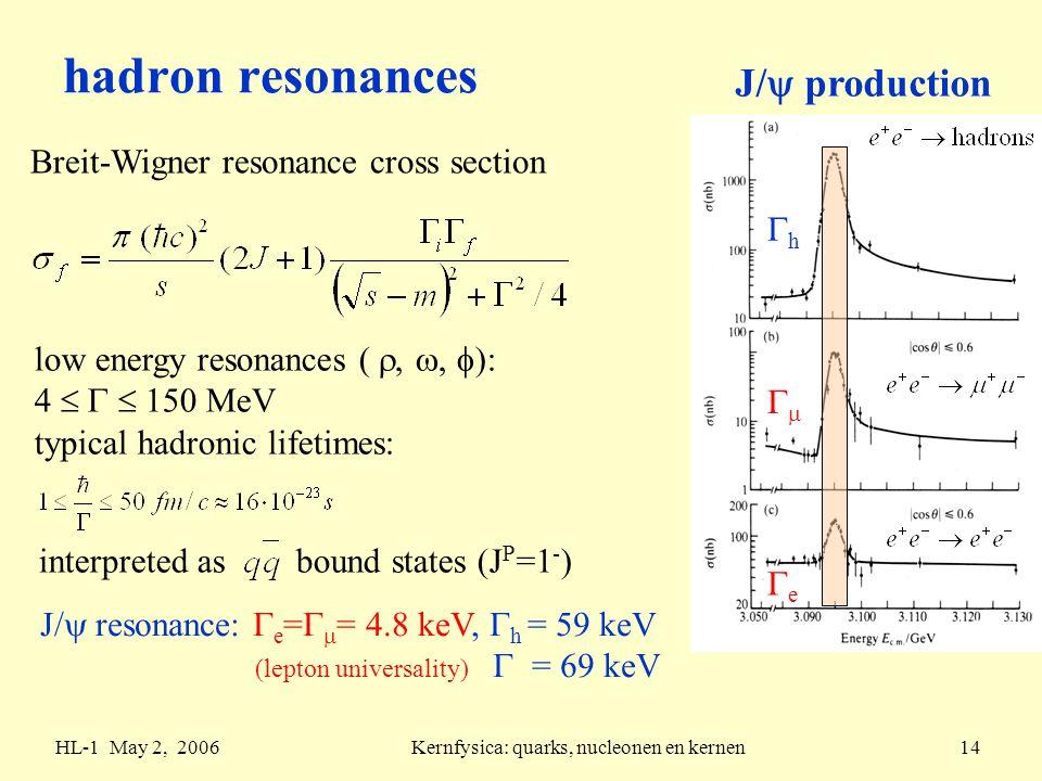 HL-1 May 2, 2006Kernfysica: quarks, nucleonen en kernen14 hadron resonances J/  production Breit-Wigner resonance cross section low energy resonances ( , ,  ): 4    150 MeV typical hadronic lifetimes: interpreted as bound states (J P =1 - ) J/  resonance:  e =   = 4.8 keV,  h = 59 keV (lepton universality)  = 69 keV ee  hh