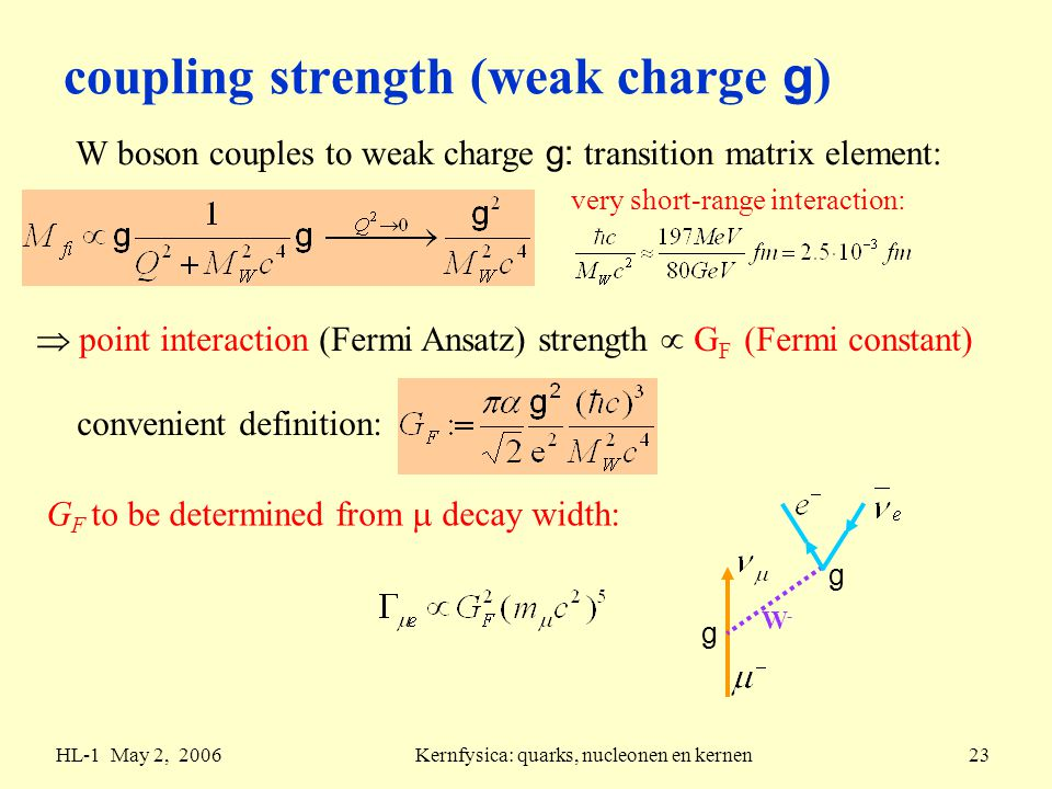 HL-1 May 2, 2006Kernfysica: quarks, nucleonen en kernen23 coupling strength (weak charge g ) W boson couples to weak charge g: transition matrix element: very short-range interaction:  point interaction (Fermi Ansatz) strength  G F (Fermi constant) convenient definition: G F to be determined from  decay width: W-W- g g