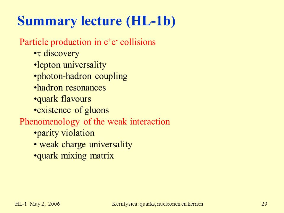 HL-1 May 2, 2006Kernfysica: quarks, nucleonen en kernen29 Summary lecture (HL-1b) Particle production in e + e - collisions  discovery lepton universality photon-hadron coupling hadron resonances quark flavours existence of gluons Phenomenology of the weak interaction parity violation weak charge universality quark mixing matrix
