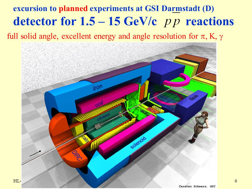 HL-1 May 2, 2006Kernfysica: quarks, nucleonen en kernen6 excursion to planned experiments at GSI Darmstadt (D) detector for 1.5 – 15 GeV/c reactions full solid angle, excellent energy and angle resolution for , K, 