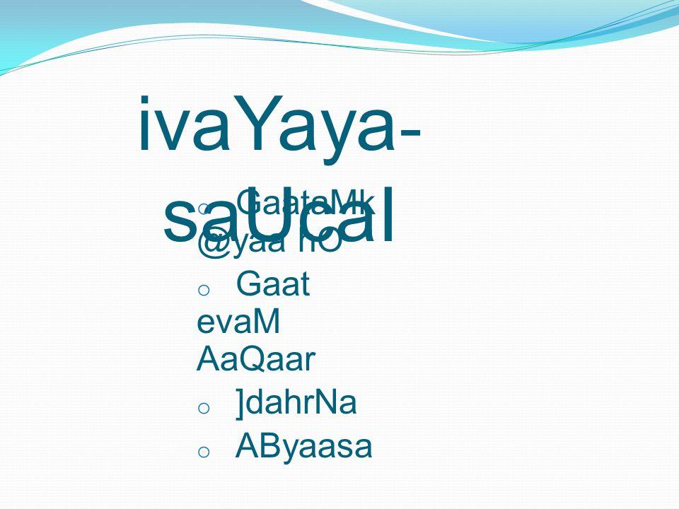 ivaYaya - saUcaI o GaataMk @yaa hO o Gaat evaM AaQaar o ]dahrNa o AByaasa