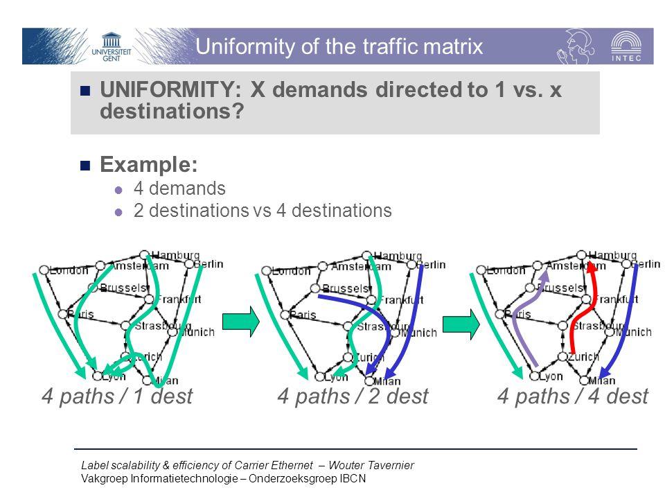 Label scalability & efficiency of Carrier Ethernet – Wouter Tavernier Vakgroep Informatietechnologie – Onderzoeksgroep IBCN Uniformity of the traffic matrix UNIFORMITY: X demands directed to 1 vs.